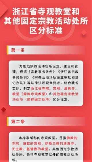 浙民宗發出的《浙江省寺觀教堂和其他固定宗教活動處所區分標準》部分文件。(圖:微言宗教擷圖)