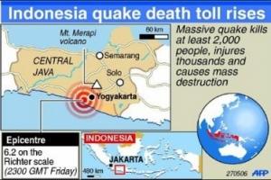 印尼爪哇島中部於當地時間5月27日晨六點鐘發生黎克特制6.2 級地震。(AFP/Graphic/Martin Megino) <br/>